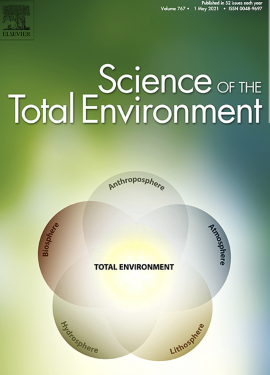 Science of The Total Environment Volume on green background
