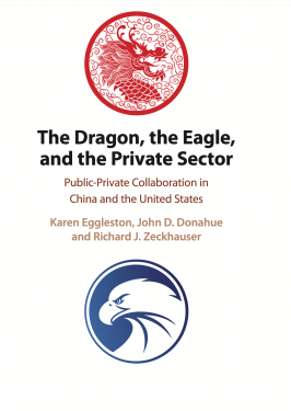 """Cover of book """"The Dragon, the Eagle, and the Private Sector"""""""