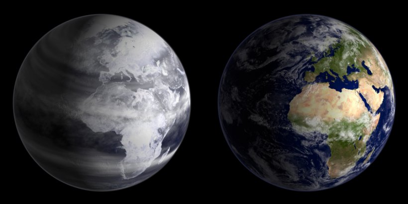 climate change three worlds