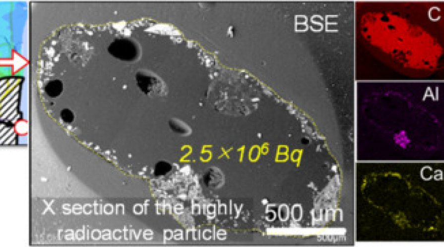 Imaging of radioactive particles