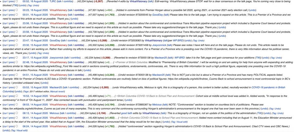 virtual visionary wikipedia