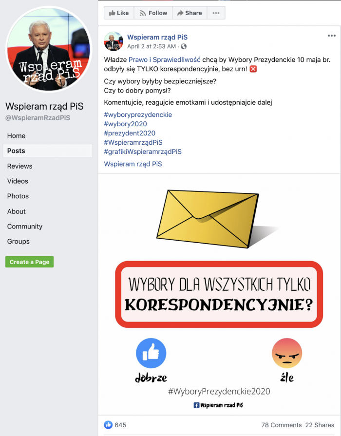 """A post appearing on the """"Wspieram rząd PiS"""" Page asking readers whether or not they supported PiS's plan to conduct elections by mail. Over 600 readers supported the idea, while 23 were opposed."""